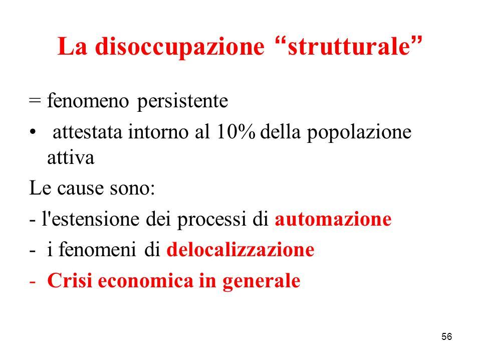 """56 La disoccupazione """" strutturale """" = fenomeno persistente attestata intorno al 10% della popolazione attiva Le cause sono: - l'estensione dei proces"""