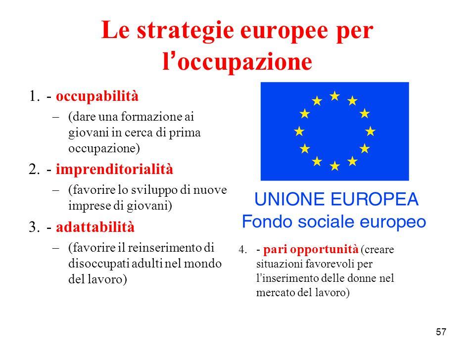 57 Le strategie europee per l ' occupazione 1.- occupabilità –(dare una formazione ai giovani in cerca di prima occupazione) 2.- imprenditorialità –(f