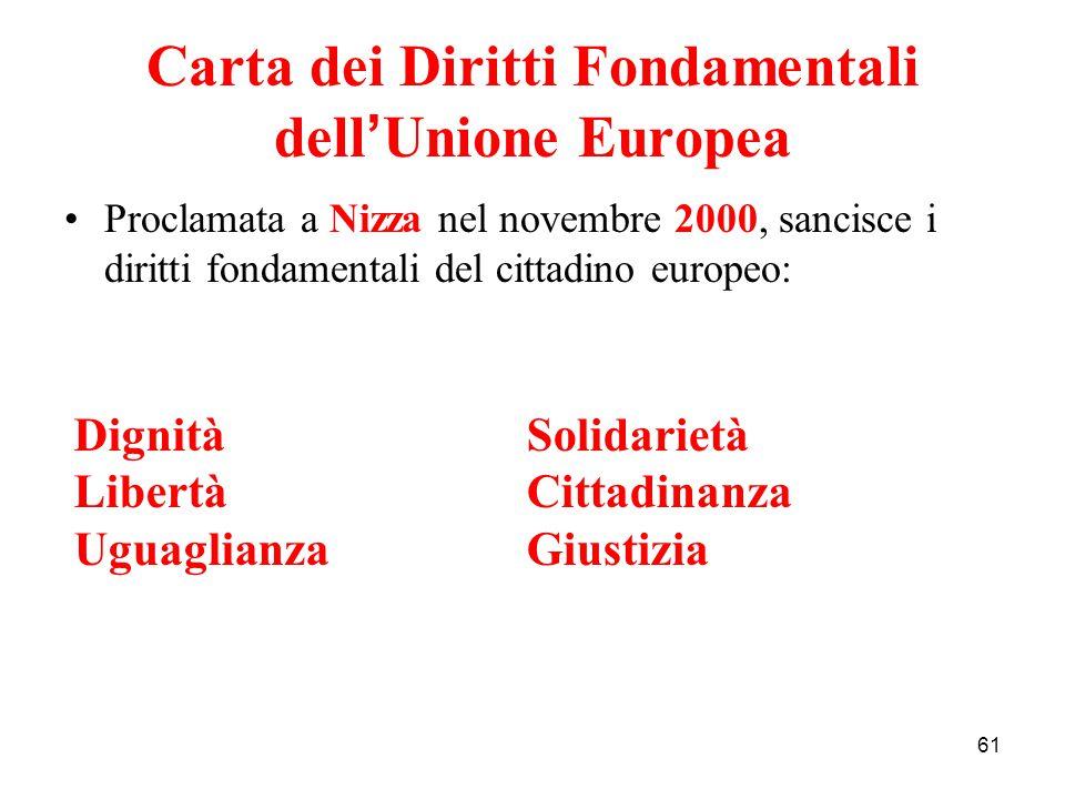 61 Carta dei Diritti Fondamentali dell ' Unione Europea Proclamata a Nizza nel novembre 2000, sancisce i diritti fondamentali del cittadino europeo: D