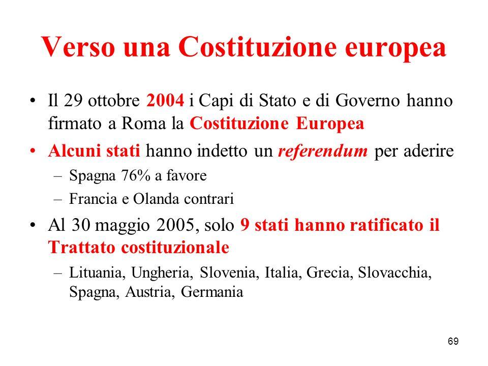 69 Verso una Costituzione europea Il 29 ottobre 2004 i Capi di Stato e di Governo hanno firmato a Roma la Costituzione Europea Alcuni stati hanno inde