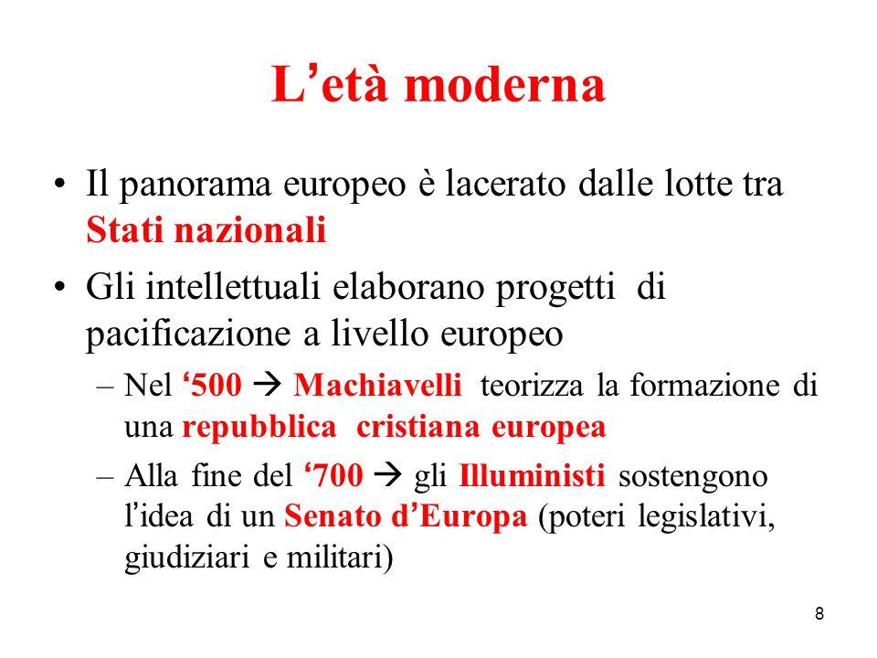 8 L ' età moderna Il panorama europeo è lacerato dalle lotte tra Stati nazionali Gli intellettuali elaborano progetti di pacificazione a livello europ