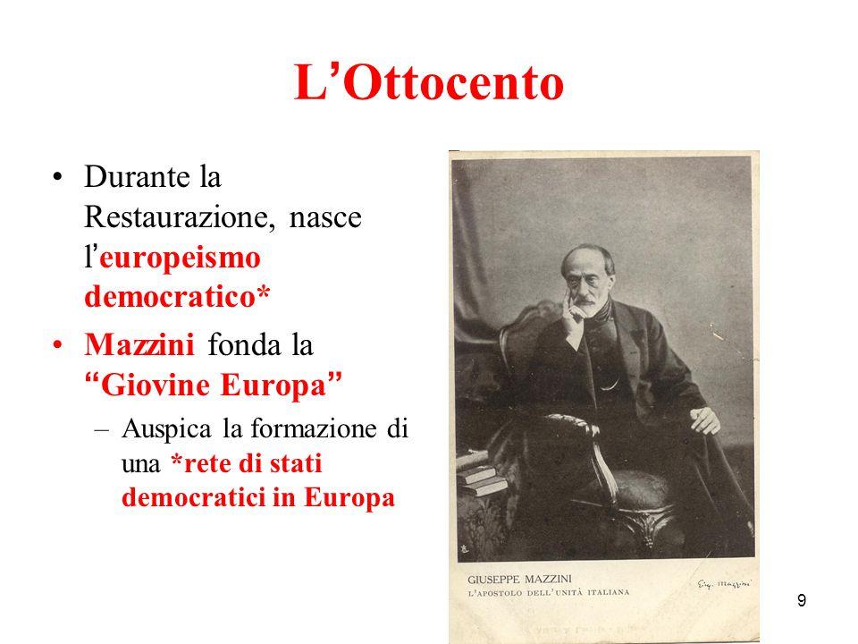 """9 L ' Ottocento Durante la Restaurazione, nasce l ' europeismo democratico* Mazzini fonda la """" Giovine Europa """" –Auspica la formazione di una *rete di"""