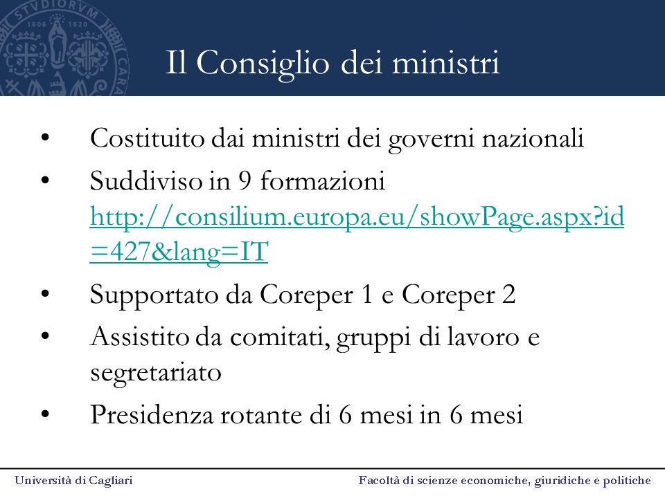 Il Consiglio dei ministri Costituito dai ministri dei governi nazionali Suddiviso in 9 formazioni http://consilium.europa.eu/showPage.aspx?id =427&lan