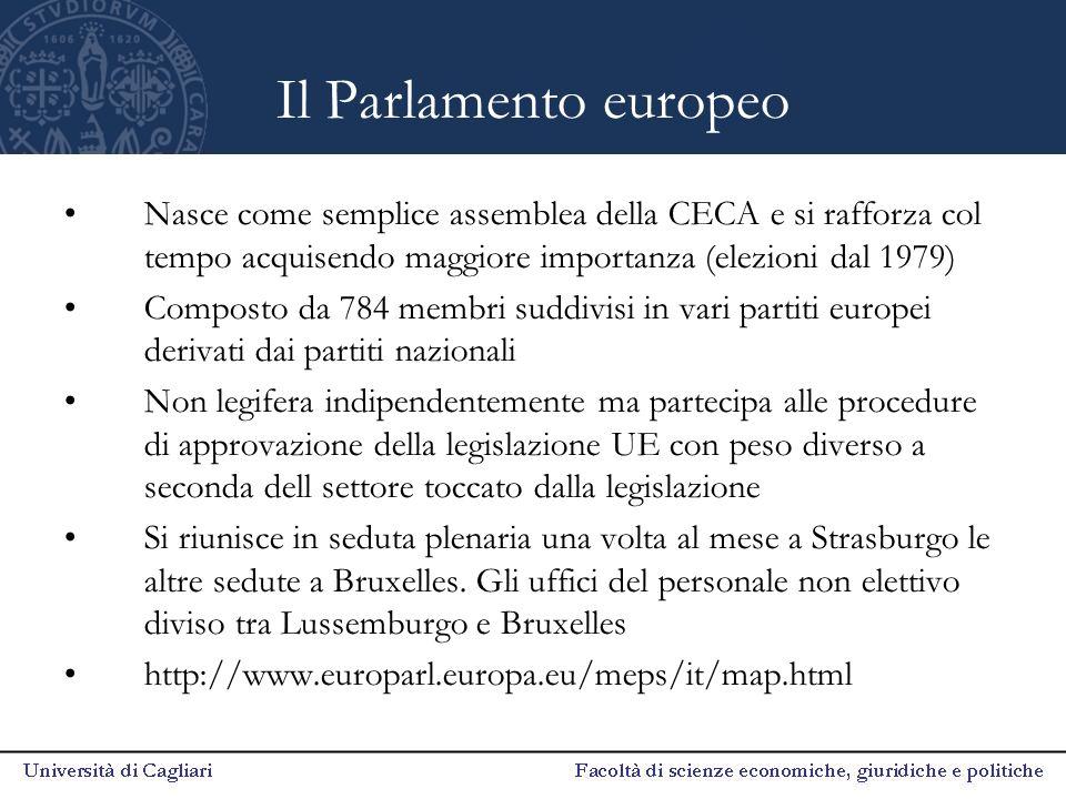 Il Parlamento europeo Nasce come semplice assemblea della CECA e si rafforza col tempo acquisendo maggiore importanza (elezioni dal 1979) Composto da