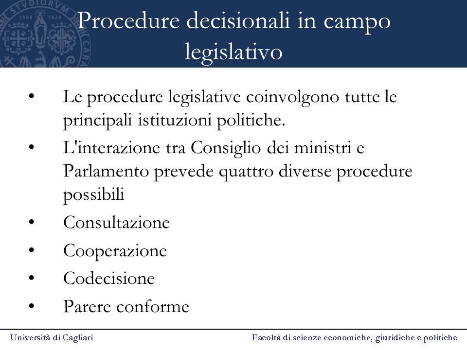 Procedure decisionali in campo legislativo Le procedure legislative coinvolgono tutte le principali istituzioni politiche. L'interazione tra Consiglio