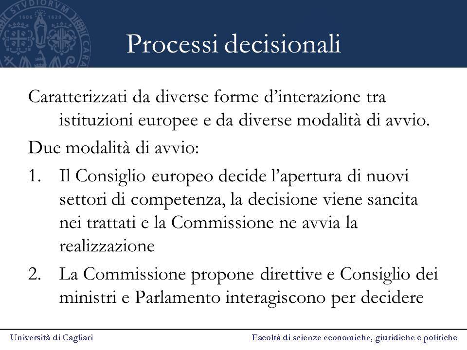 Processi decisionali Caratterizzati da diverse forme d'interazione tra istituzioni europee e da diverse modalità di avvio. Due modalità di avvio: 1.Il