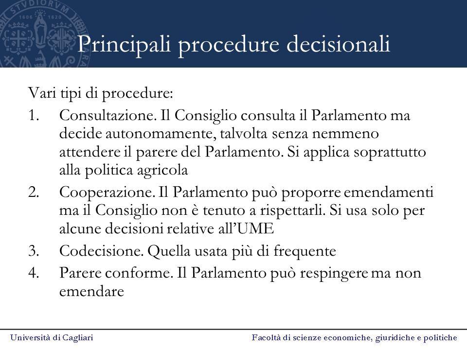 Principali procedure decisionali Vari tipi di procedure: 1.Consultazione. Il Consiglio consulta il Parlamento ma decide autonomamente, talvolta senza