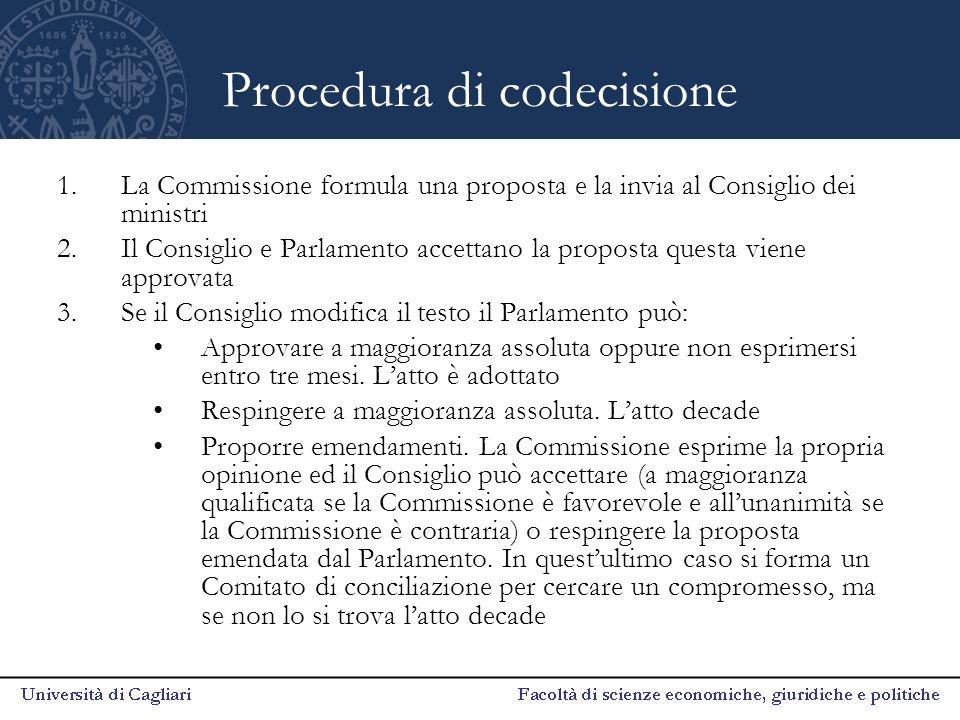 Procedura di codecisione 1.La Commissione formula una proposta e la invia al Consiglio dei ministri 2.Il Consiglio e Parlamento accettano la proposta