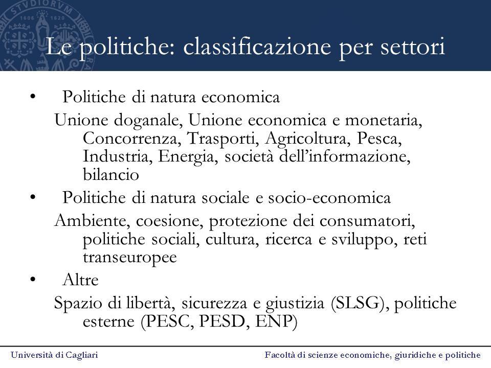 Le politiche: classificazione per settori Politiche di natura economica Unione doganale, Unione economica e monetaria, Concorrenza, Trasporti, Agricol
