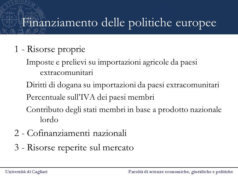 Finanziamento delle politiche europee 1 - Risorse proprie Imposte e prelievi su importazioni agricole da paesi extracomunitari Diritti di dogana su im