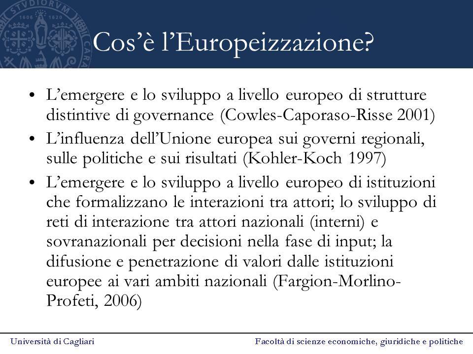 Cos'è l'Europeizzazione? L'emergere e lo sviluppo a livello europeo di strutture distintive di governance (Cowles-Caporaso-Risse 2001) L'influenza del