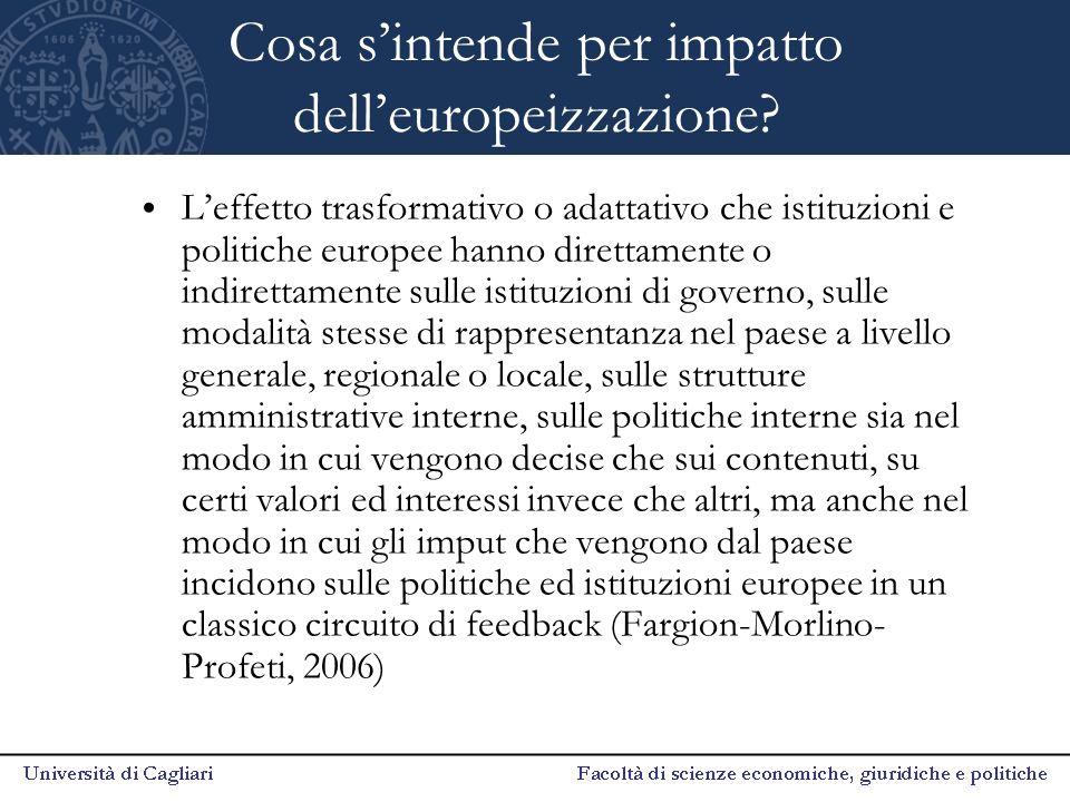 Cosa s'intende per impatto dell'europeizzazione? L'effetto trasformativo o adattativo che istituzioni e politiche europee hanno direttamente o indiret