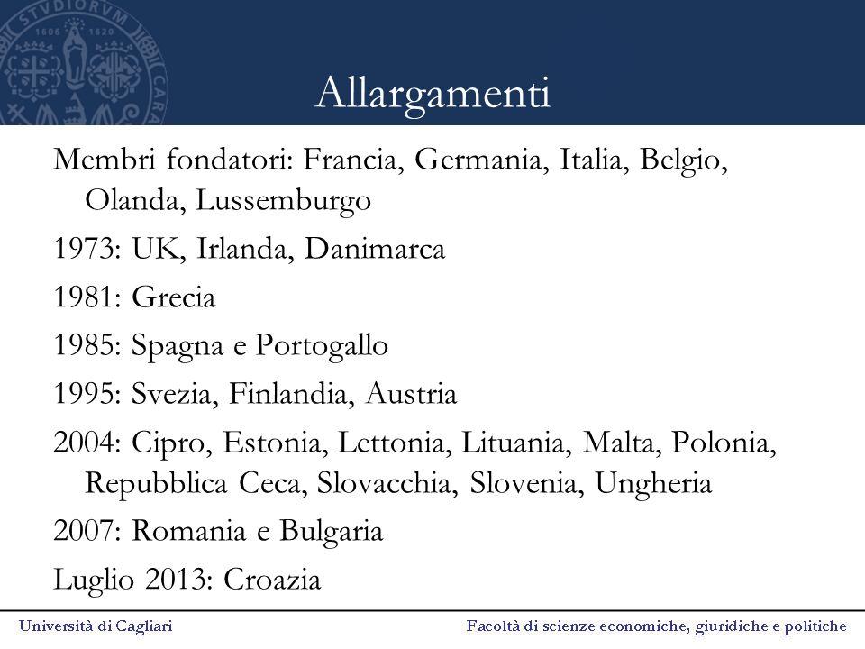 Allargamenti Membri fondatori: Francia, Germania, Italia, Belgio, Olanda, Lussemburgo 1973: UK, Irlanda, Danimarca 1981: Grecia 1985: Spagna e Portoga