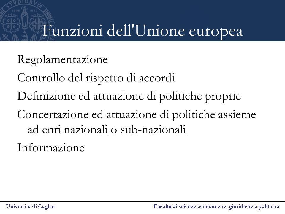 Funzioni dell'Unione europea Regolamentazione Controllo del rispetto di accordi Definizione ed attuazione di politiche proprie Concertazione ed attuaz