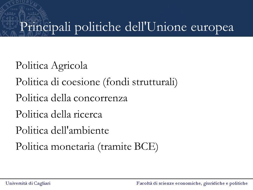 Quali sono i meccanismi di europeizzazione.
