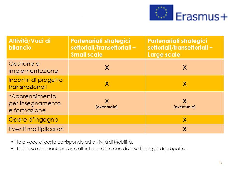 11 Attività/Voci di bilancio Partenariati strategici settoriali/transettoriali – Small scale Partenariati strategici settoriali/transettoriali – Large