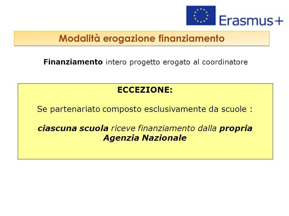 Finanziamento intero progetto erogato al coordinatore ECCEZIONE: Se partenariato composto esclusivamente da scuole : ciascuna scuola riceve finanziame