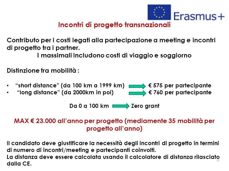 15 Incontri di progetto transnazionali Contributo per i costi legati alla partecipazione a meeting e incontri di progetto tra i partner. I massimali i