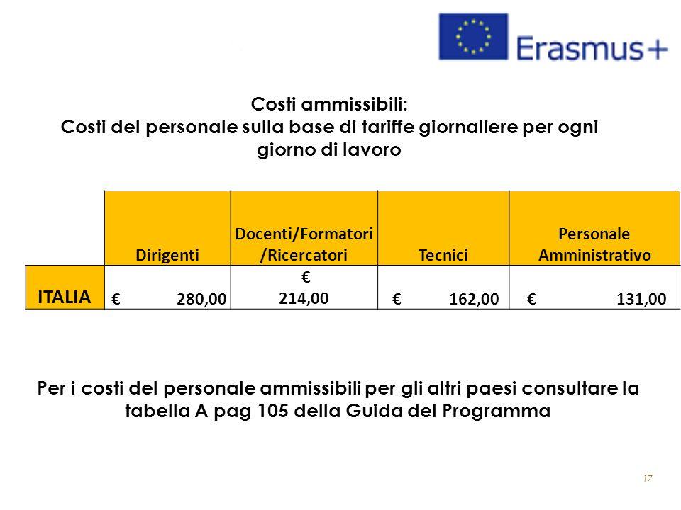 17 Costi ammissibili: Costi del personale sulla base di tariffe giornaliere per ogni giorno di lavoro Dirigenti Docenti/Formatori /RicercatoriTecnici