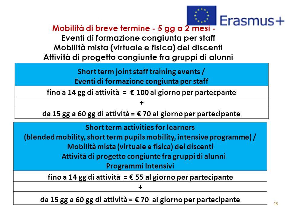 28 Mobilità di breve termine - 5 gg a 2 mesi - Eventi di formazione congiunta per staff Mobilità mista (virtuale e fisica) dei discenti Attività di pr