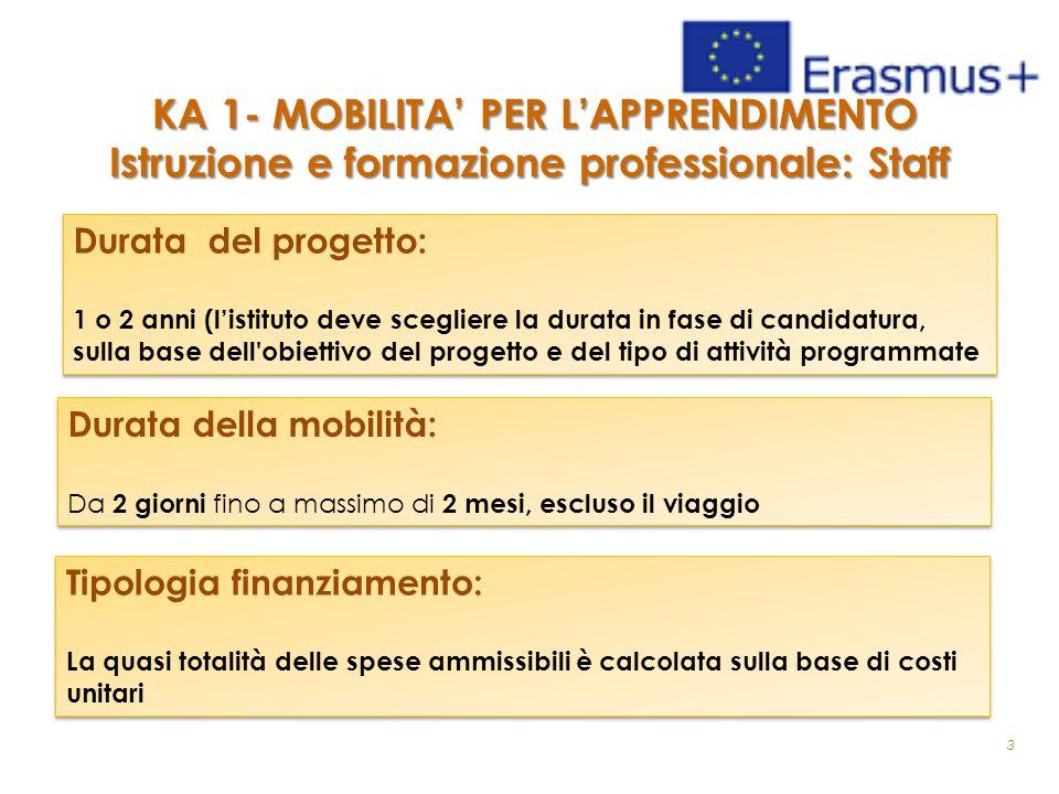 3 KA 1- MOBILITA' PER L'APPRENDIMENTO Istruzione e formazione professionale: Staff Durata della mobilità: Da 2 giorni fino a massimo di 2 mesi, esclus