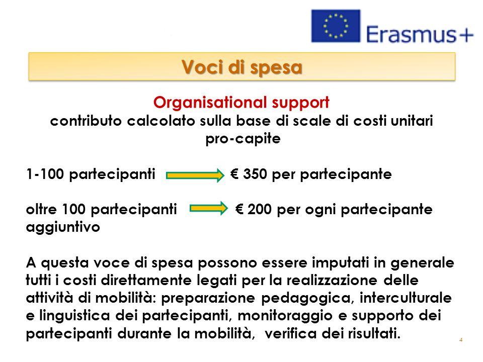 4 Voci di spesa Organisational support contributo calcolato sulla base di scale di costi unitari pro-capite 1-100 partecipanti € 350 per partecipante
