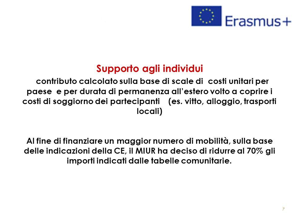 7 Supporto agli individui contributo calcolato sulla base di scale di costi unitari per paese e per durata di permanenza all'estero volto a coprire i