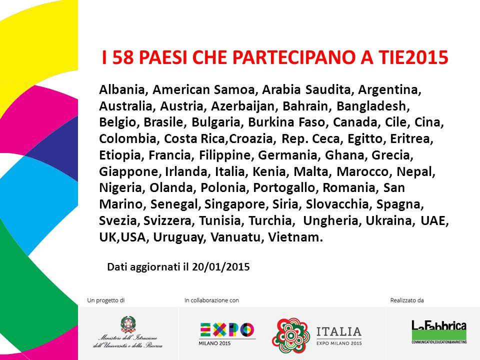 I 58 PAESI CHE PARTECIPANO A TIE2015 Albania, American Samoa, Arabia Saudita, Argentina, Australia, Austria, Azerbaijan, Bahrain, Bangladesh, Belgio,