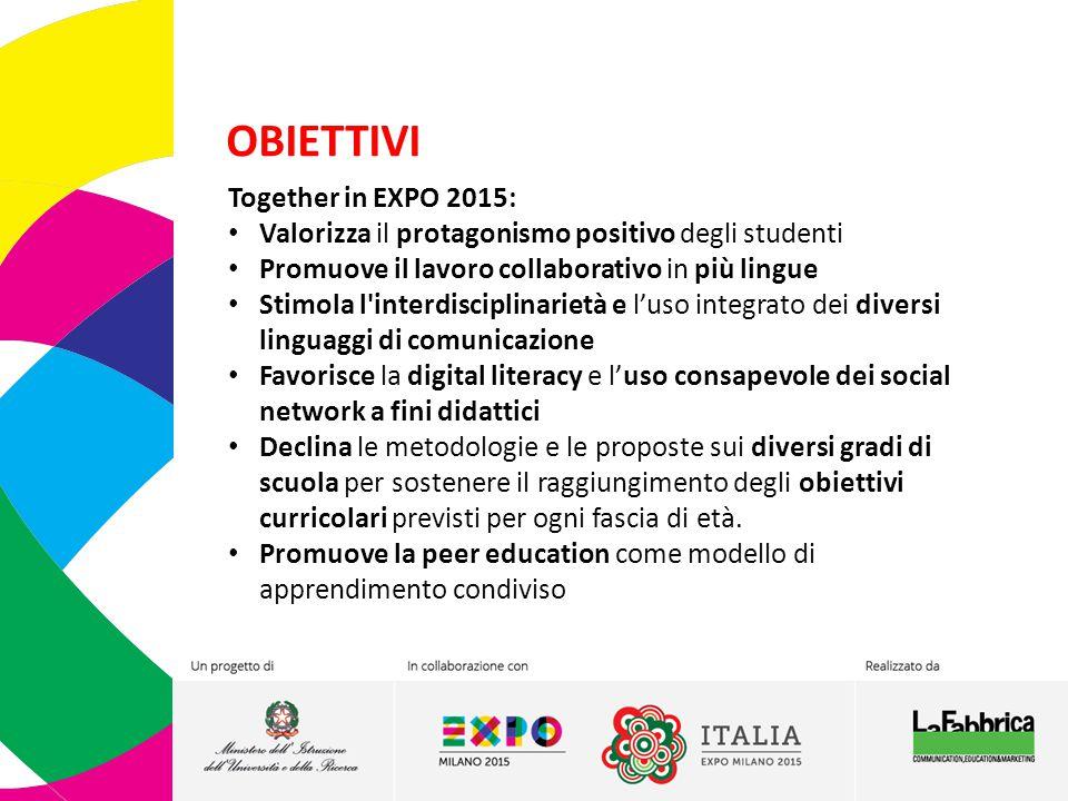 Together in EXPO 2015: Valorizza il protagonismo positivo degli studenti Promuove il lavoro collaborativo in più lingue Stimola l'interdisciplinarietà