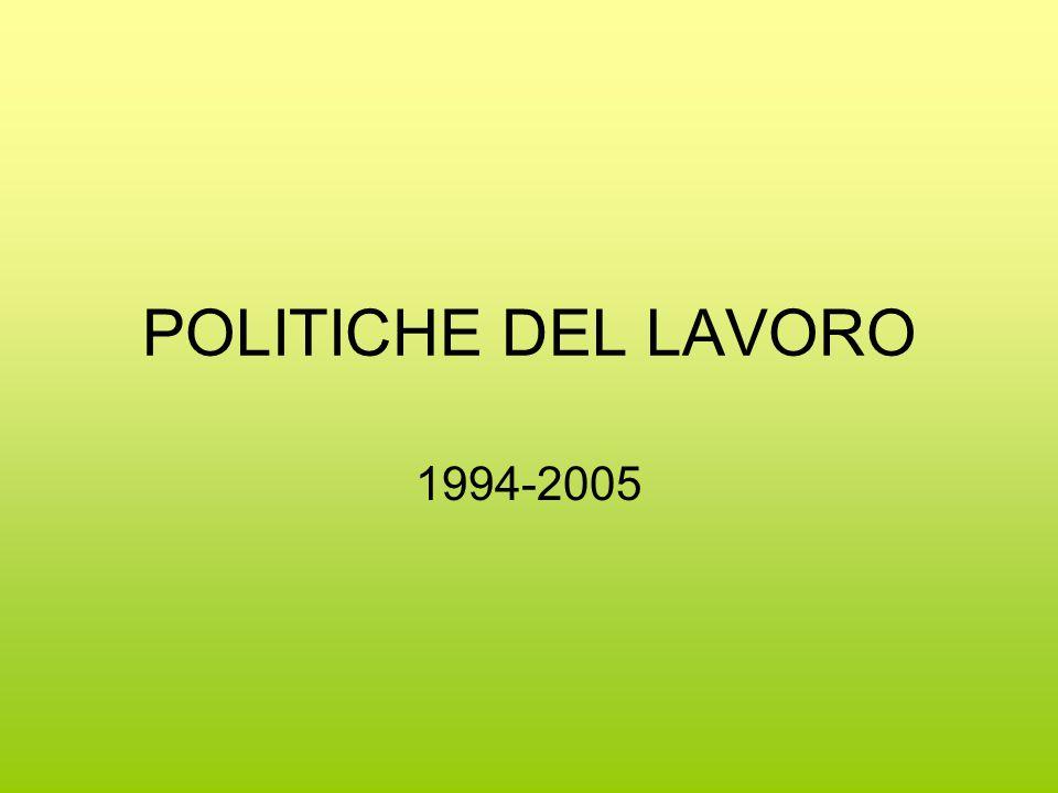 POLITICHE DEL LAVORO 1994-2005