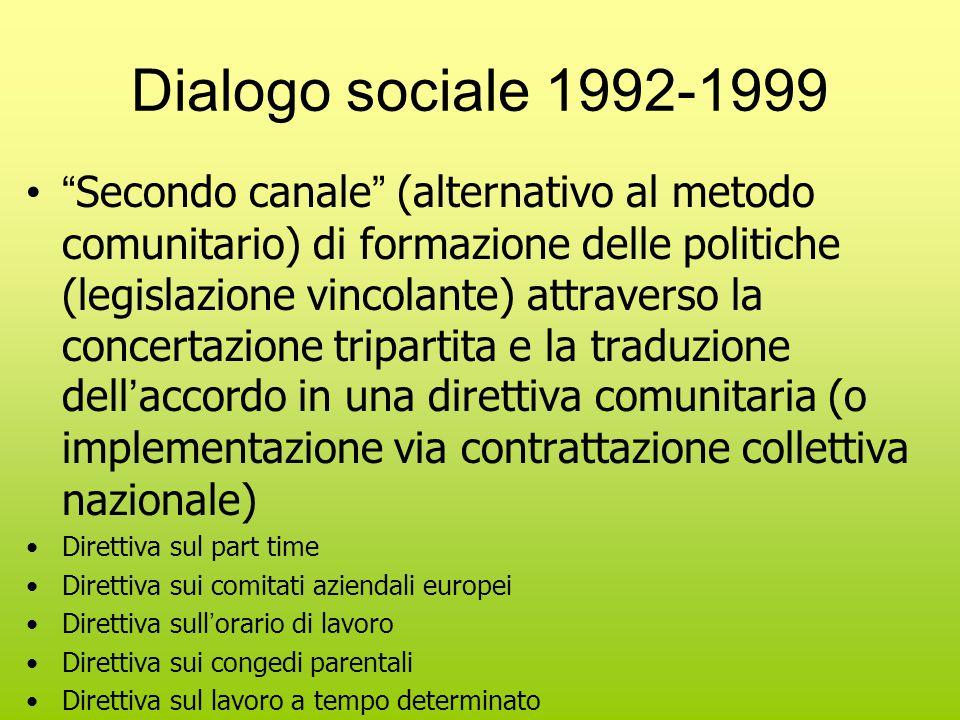 Dialogo sociale 1992-1999 Secondo canale (alternativo al metodo comunitario) di formazione delle politiche (legislazione vincolante) attraverso la concertazione tripartita e la traduzione dell ' accordo in una direttiva comunitaria (o implementazione via contrattazione collettiva nazionale) Direttiva sul part time Direttiva sui comitati aziendali europei Direttiva sull ' orario di lavoro Direttiva sui congedi parentali Direttiva sul lavoro a tempo determinato