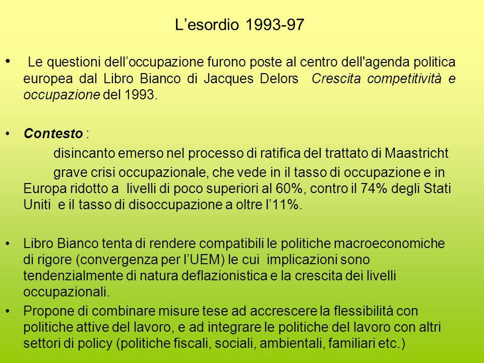 L'esordio 1993-97 Le questioni dell'occupazione furono poste al centro dell agenda politica europea dal Libro Bianco di Jacques Delors Crescita competitività e occupazione del 1993.