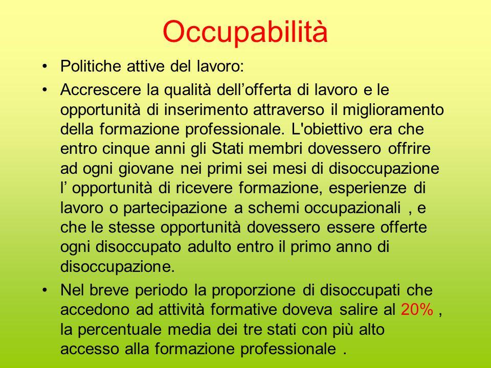 Occupabilità Politiche attive del lavoro: Accrescere la qualità dell'offerta di lavoro e le opportunità di inserimento attraverso il miglioramento della formazione professionale.