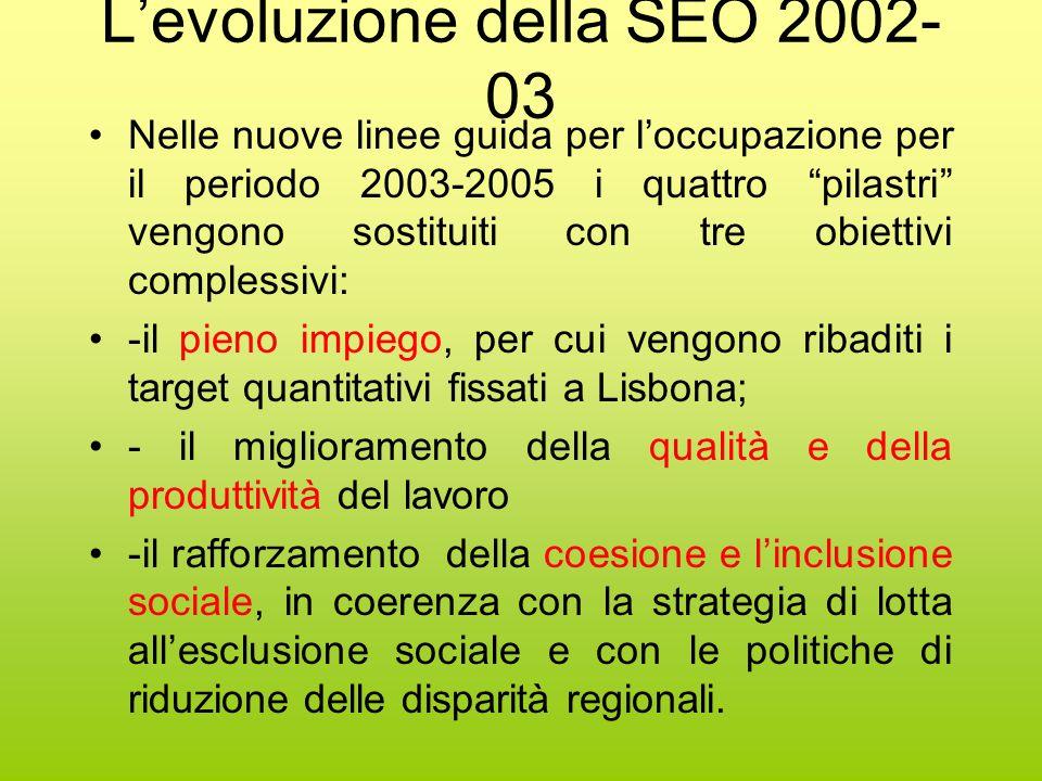 L'evoluzione della SEO 2002- 03 Nelle nuove linee guida per l ' occupazione per il periodo 2003-2005 i quattro pilastri vengono sostituiti con tre obiettivi complessivi: -il pieno impiego, per cui vengono ribaditi i target quantitativi fissati a Lisbona; - il miglioramento della qualità e della produttività del lavoro -il rafforzamento della coesione e l'inclusione sociale, in coerenza con la strategia di lotta all'esclusione sociale e con le politiche di riduzione delle disparità regionali.
