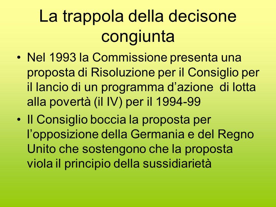 La trappola della decisone congiunta Nel 1993 la Commissione presenta una proposta di Risoluzione per il Consiglio per il lancio di un programma d'azione di lotta alla povertà (il IV) per il 1994-99 Il Consiglio boccia la proposta per l'opposizione della Germania e del Regno Unito che sostengono che la proposta viola il principio della sussidiarietà