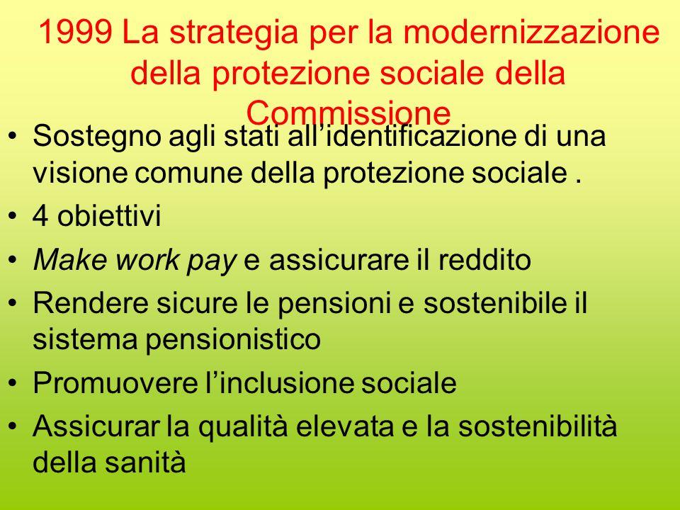 1999 La strategia per la modernizzazione della protezione sociale della Commissione Sostegno agli stati all'identificazione di una visione comune della protezione sociale.