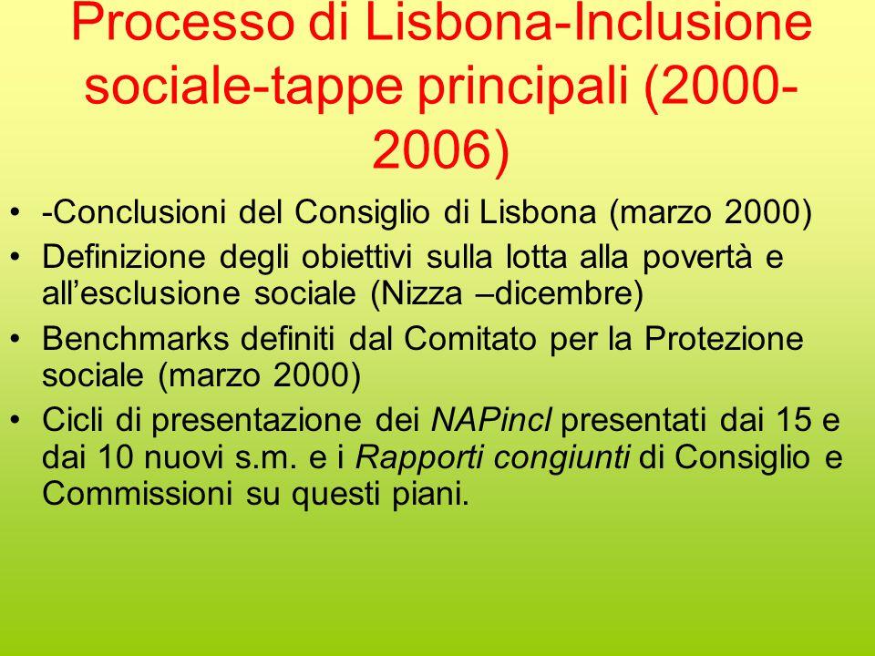 Processo di Lisbona-Inclusione sociale-tappe principali (2000- 2006) -Conclusioni del Consiglio di Lisbona (marzo 2000) Definizione degli obiettivi sulla lotta alla povertà e all'esclusione sociale (Nizza –dicembre) Benchmarks definiti dal Comitato per la Protezione sociale (marzo 2000) Cicli di presentazione dei NAPincl presentati dai 15 e dai 10 nuovi s.m.
