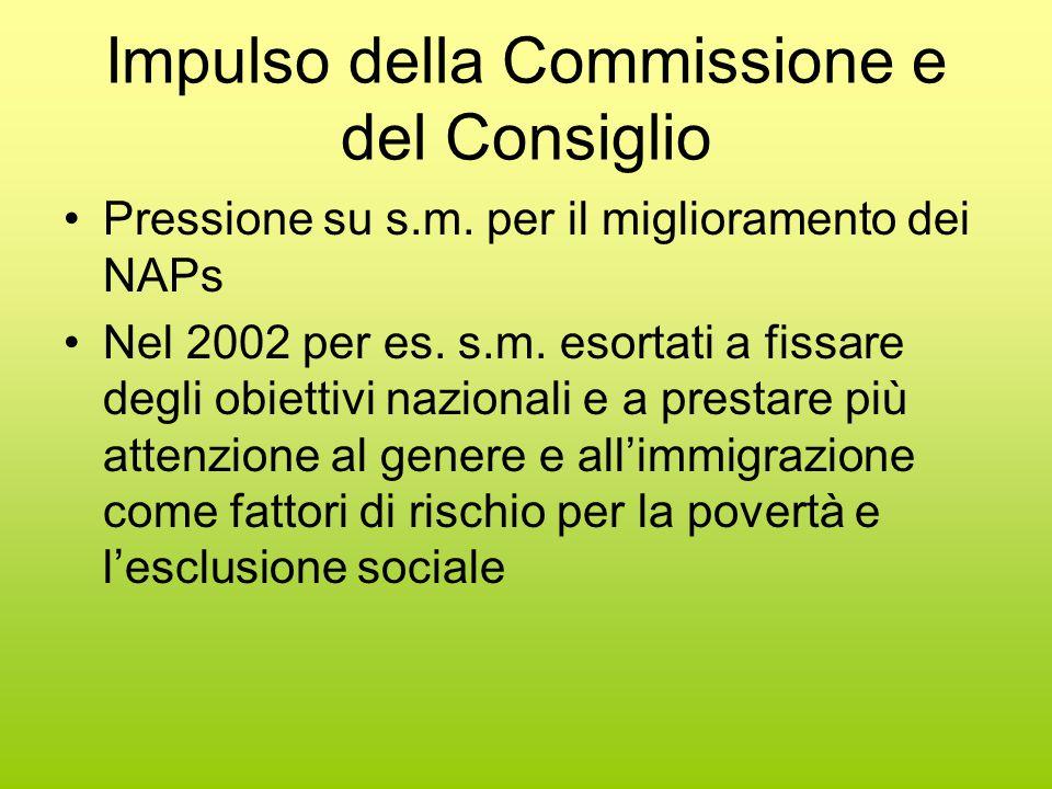 Impulso della Commissione e del Consiglio Pressione su s.m.
