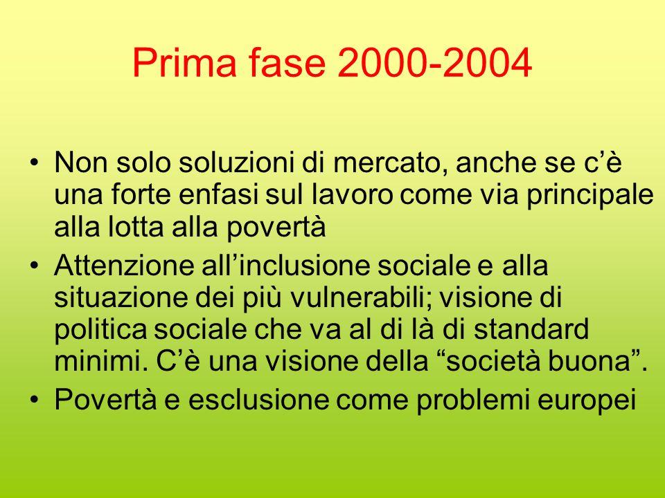 Prima fase 2000-2004 Non solo soluzioni di mercato, anche se c'è una forte enfasi sul lavoro come via principale alla lotta alla povertà Attenzione all'inclusione sociale e alla situazione dei più vulnerabili; visione di politica sociale che va al di là di standard minimi.