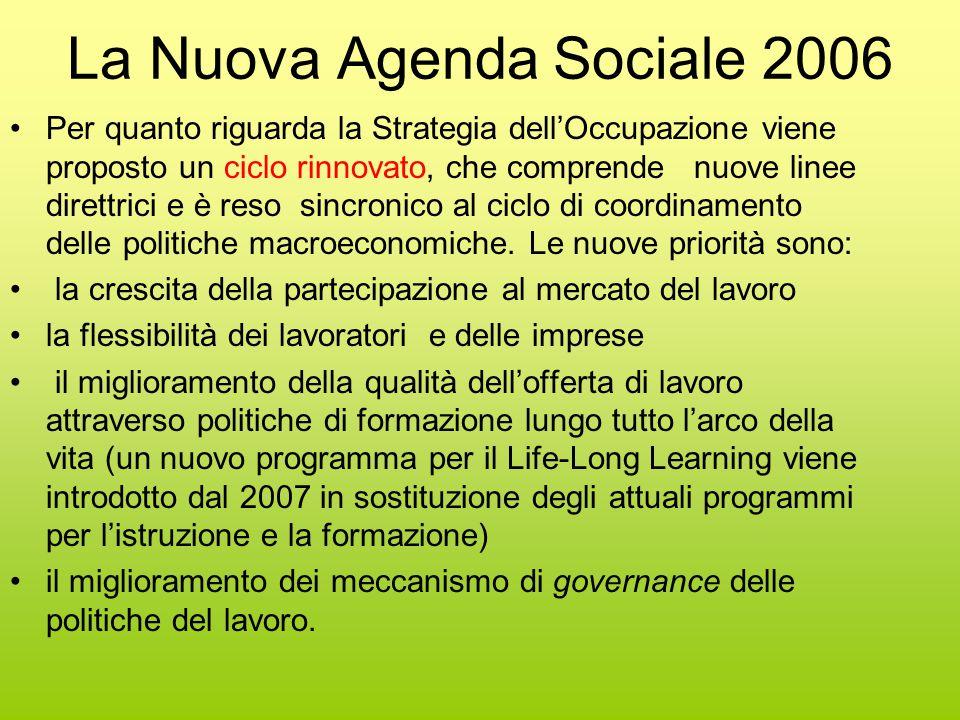 La Nuova Agenda Sociale 2006 Per quanto riguarda la Strategia dell'Occupazione viene proposto un ciclo rinnovato, che comprende nuove linee direttrici e è reso sincronico al ciclo di coordinamento delle politiche macroeconomiche.
