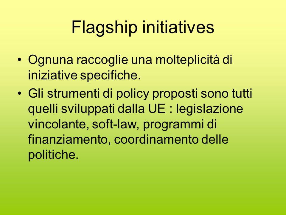Flagship initiatives Ognuna raccoglie una molteplicità di iniziative specifiche.