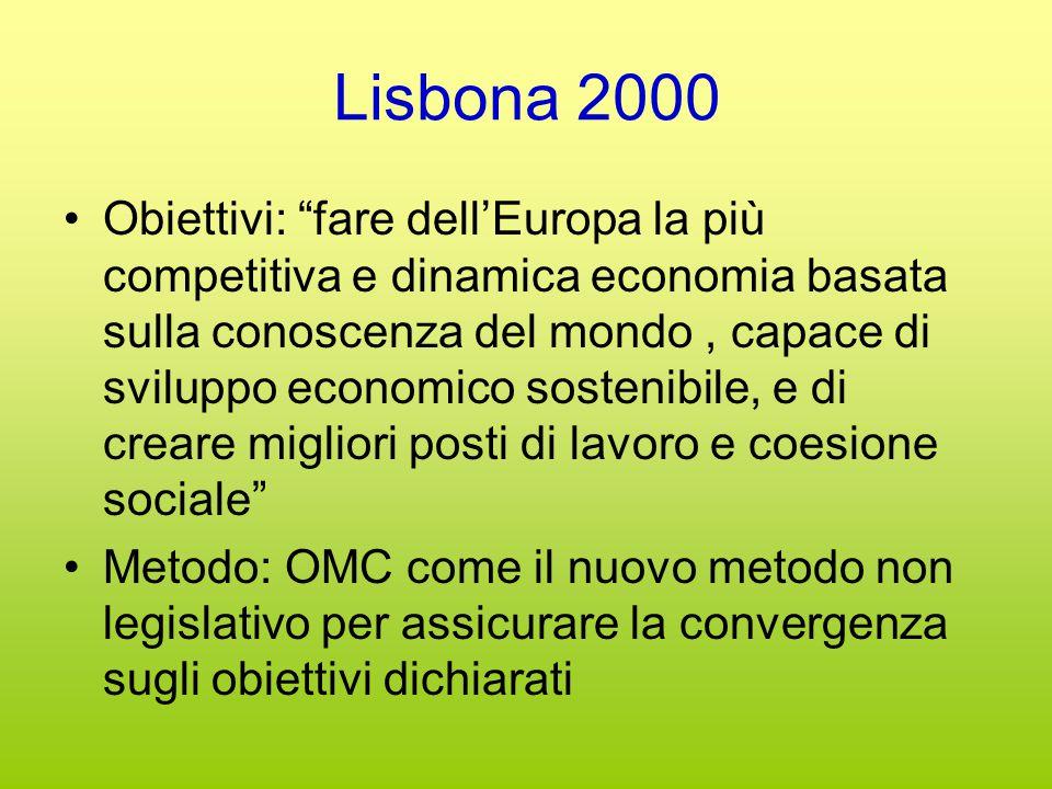 Lisbona 2000 Obiettivi: fare dell'Europa la più competitiva e dinamica economia basata sulla conoscenza del mondo, capace di sviluppo economico sostenibile, e di creare migliori posti di lavoro e coesione sociale Metodo: OMC come il nuovo metodo non legislativo per assicurare la convergenza sugli obiettivi dichiarati