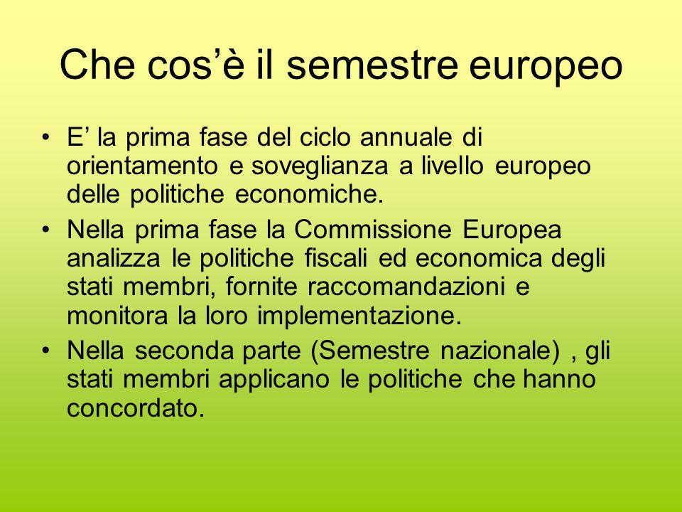 Che cos'è il semestre europeo E' la prima fase del ciclo annuale di orientamento e soveglianza a livello europeo delle politiche economiche.