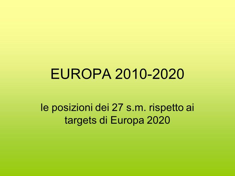 EUROPA 2010-2020 le posizioni dei 27 s.m. rispetto ai targets di Europa 2020