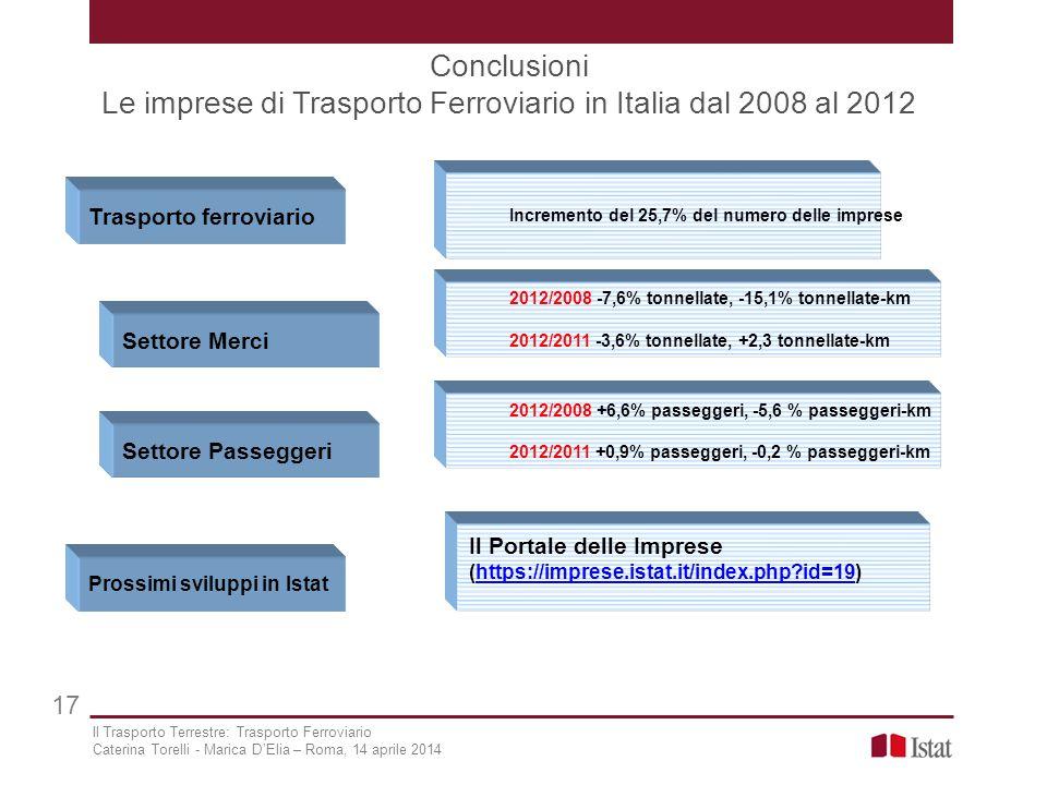 Conclusioni Le imprese di Trasporto Ferroviario in Italia dal 2008 al 2012 17 Settore Merci 2012/2008 -7,6% tonnellate, -15,1% tonnellate-km 2012/2011