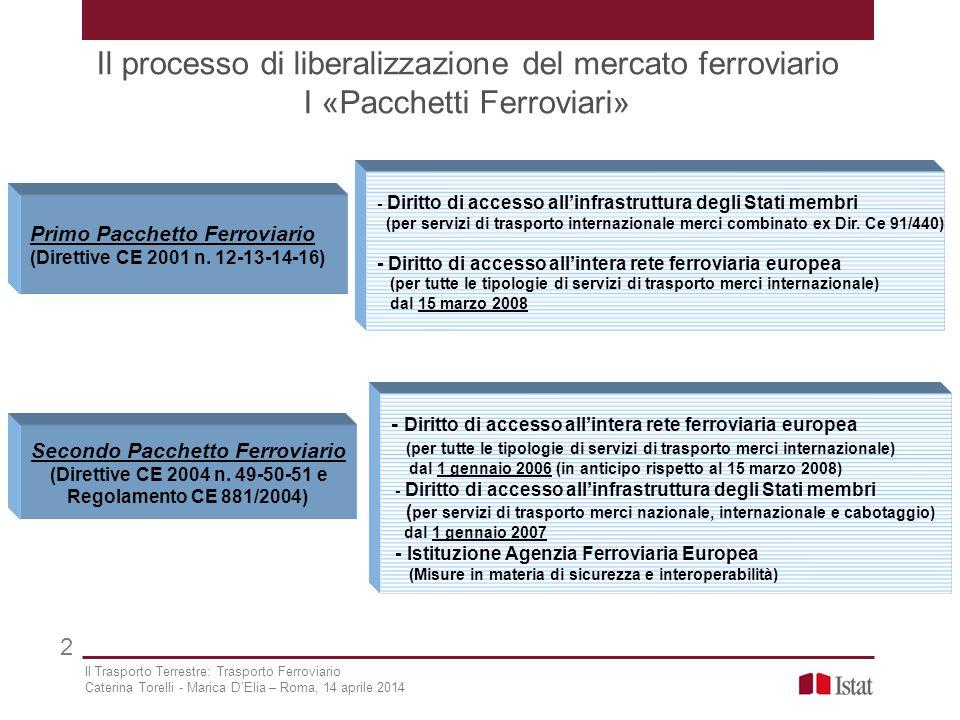Il processo di liberalizzazione del mercato ferroviario I «Pacchetti Ferroviari» 3 Terzo Pacchetto Ferroviario (Direttive CE 2007/58-2007/59 Regolamenti CE 2007 n.