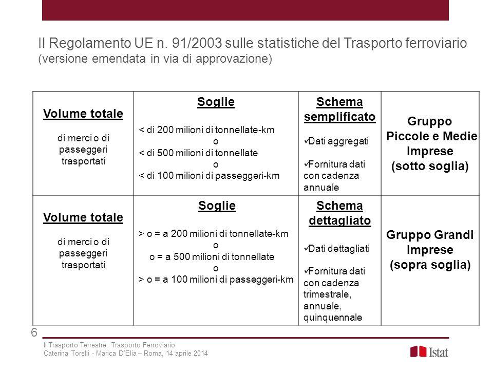 Il Regolamento UE n. 91/2003 sulle statistiche del Trasporto ferroviario (versione emendata in via di approvazione) 6 Volume totale di merci o di pass