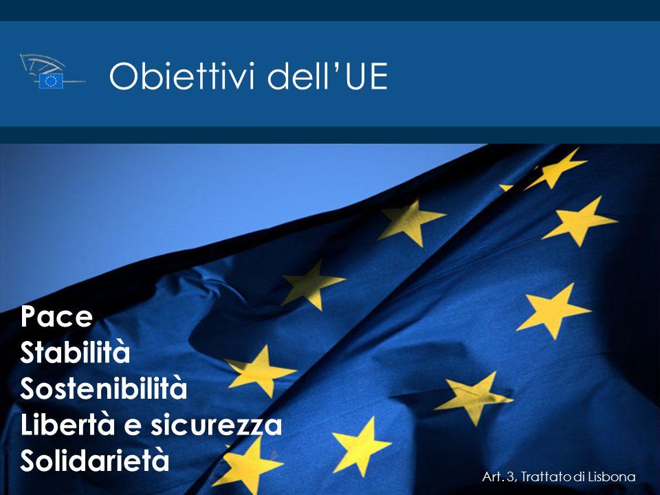 ©2013 European Parliament, Visits and Seminars Unit Obiettivi dell'UE Solidarietà Sostenibilità Stabilità Libertà e sicurezza Pace Art. 3, Trattato di