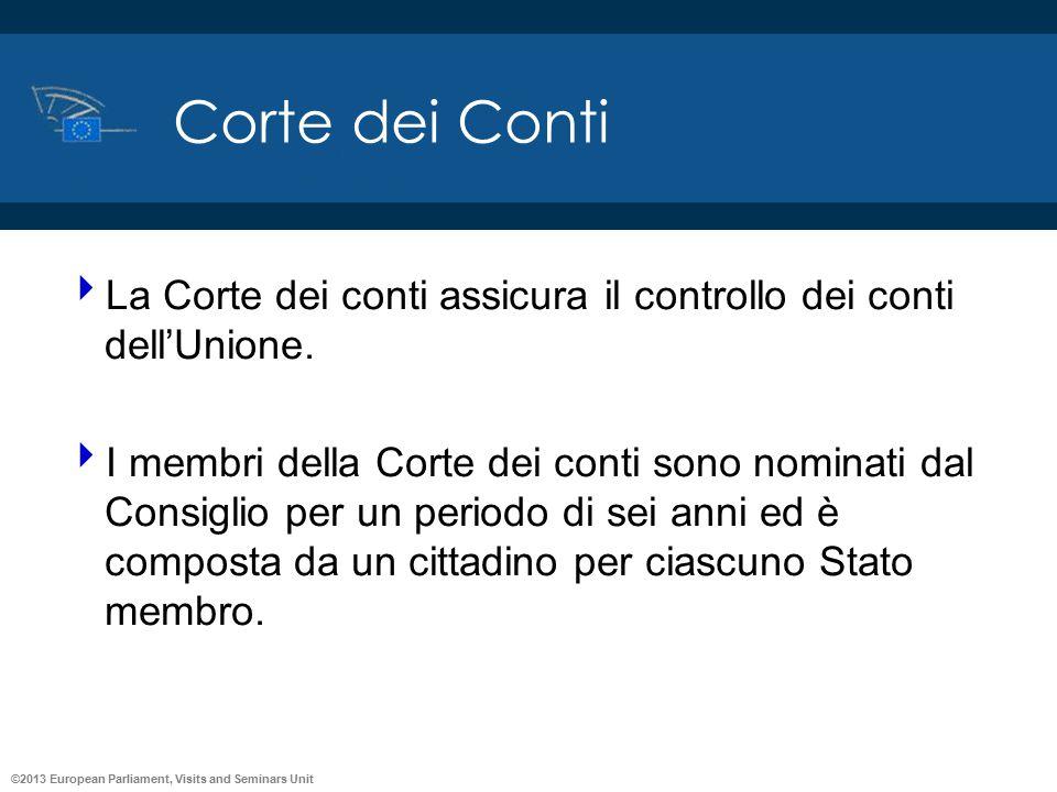 ©2013 European Parliament, Visits and Seminars Unit Corte dei Conti  La Corte dei conti assicura il controllo dei conti dell'Unione.  I membri della