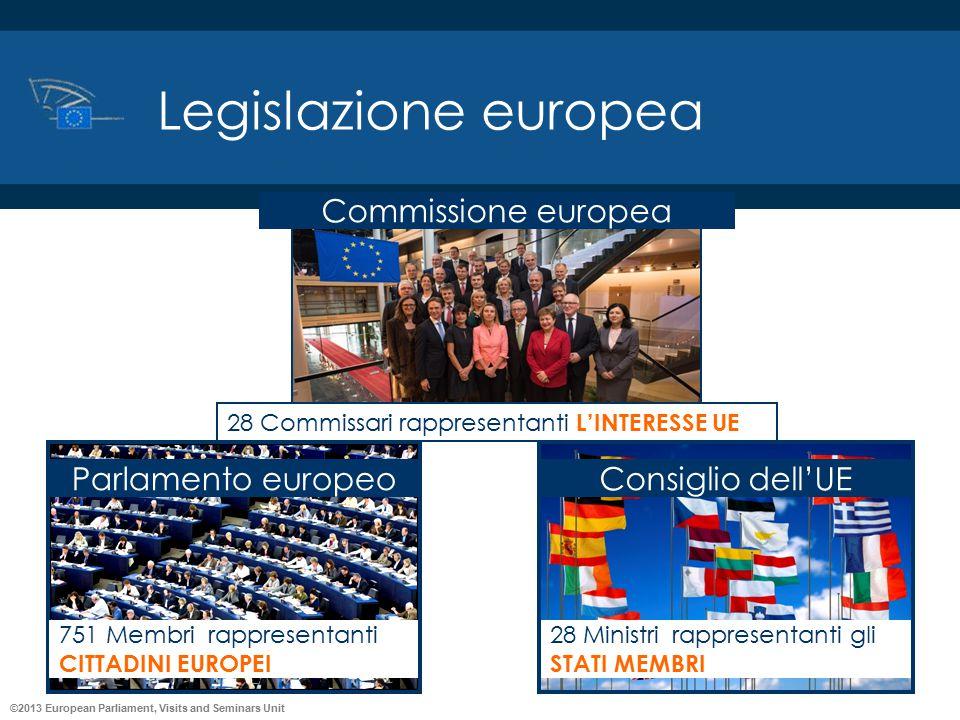 ©2013 European Parliament, Visits and Seminars Unit Legislazione europea Commissione europea 28 Commissari rappresentanti L'INTERESSE UE Parlamento eu